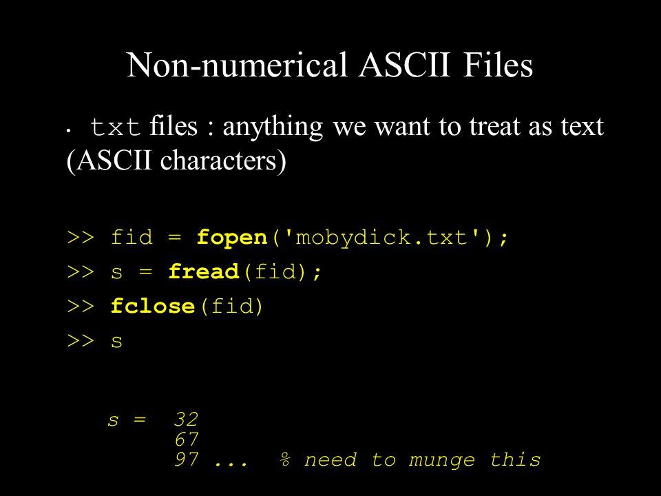 Non-numerical ASCII Files s = 32 67 97...