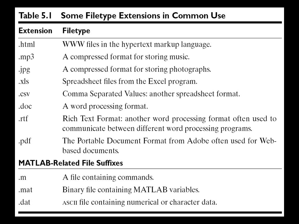 Aside: File Deletion foo.m 011010 110101 000100 111011 OMFG.jpg hamlet.doc sort.m ● Q.: What happens when you delete a file.