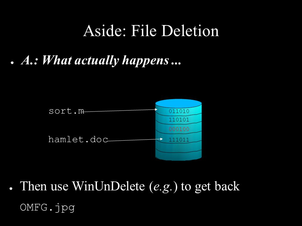 Aside: File Deletion ● A.: What actually happens...
