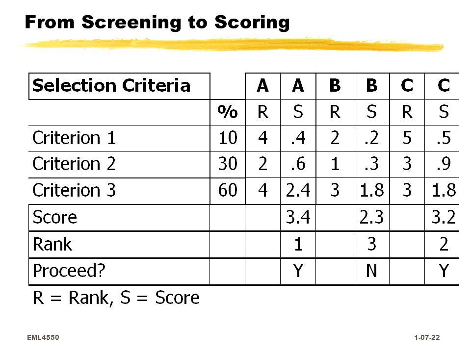 EML4550 1-07-22 From Screening to Scoring