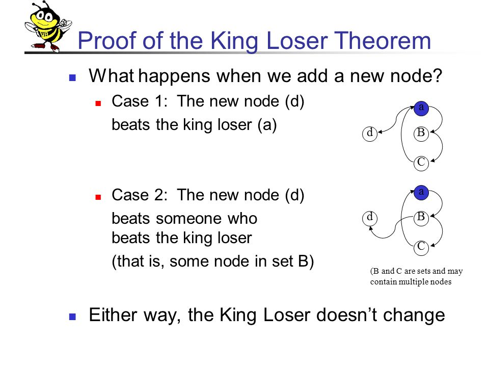 Proof of the King Loser Theorem What happens when we add a new node.