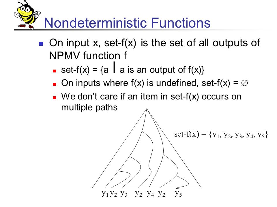 Nondeterministic Functions On input x, set-f(x) is the set of all outputs of NPMV function f set-f(x) = {a  a is an output of f(x)} On inputs where f(x) is undefined, set-f(x) = ∅ We don't care if an item in set-f(x) occurs on multiple paths y1y1 y2y2 y3y3 y2y2 y4y4 y2y2 y5y5 set-f(x) = {y 1, y 2, y 3, y 4, y 5 }