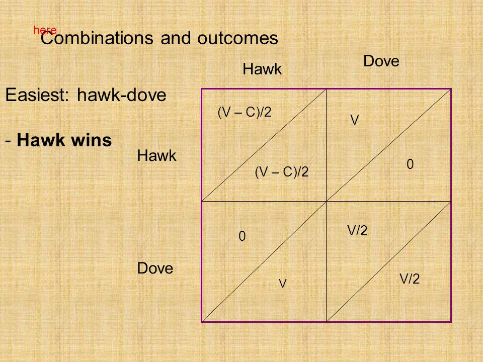 Hawk Dove Hawk Dove (V – C)/2 V V/2 V 0 0 Combinations and outcomes Easiest: hawk-dove - Hawk wins here