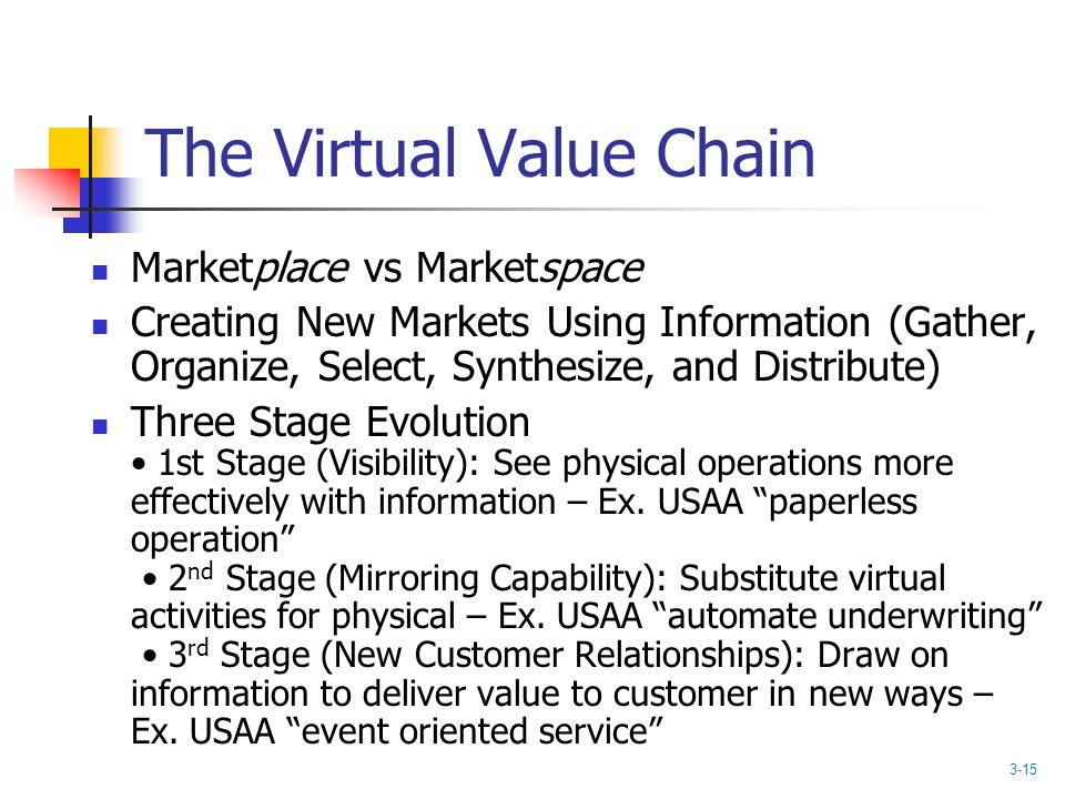 The Virtual Value Chain Marketplace vs Marketspace Creating New Markets Using Information (Gather, Organize, Select, Synthesize, and Distribute) Three