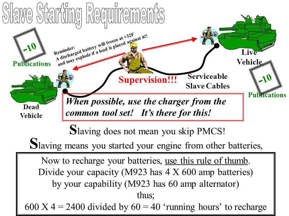 Dead Vehicle Live Vehicle Serviceable Slave Cables Supervision!!.