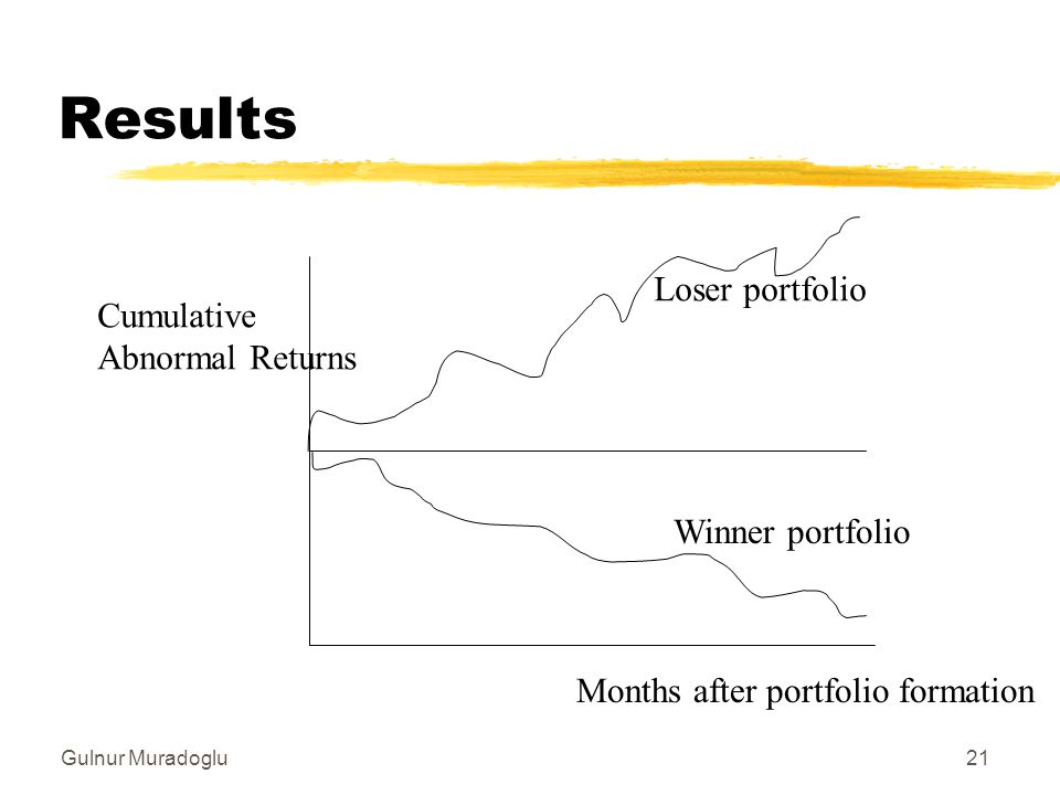 Gulnur Muradoglu20 Analysis zCompute ycumulative abnormal returns xfor all portfolios for the next 36 months zCompare ywinner versus loser portfolios xCumulative abnormal returns at t=36 yeach portfolios' returns xat t=0 and t=36