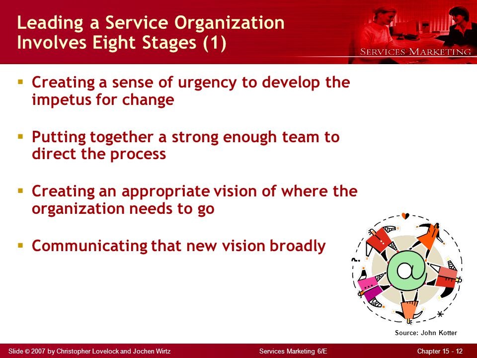 Slide © 2007 by Christopher Lovelock and Jochen Wirtz Services Marketing 6/E Chapter 15 - 12 Leading a Service Organization Involves Eight Stages (1)  Creating a sense of urgency to develop the impetus for change  Putting together a strong enough team to direct the process  Creating an appropriate vision of where the organization needs to go  Communicating that new vision broadly Source: John Kotter