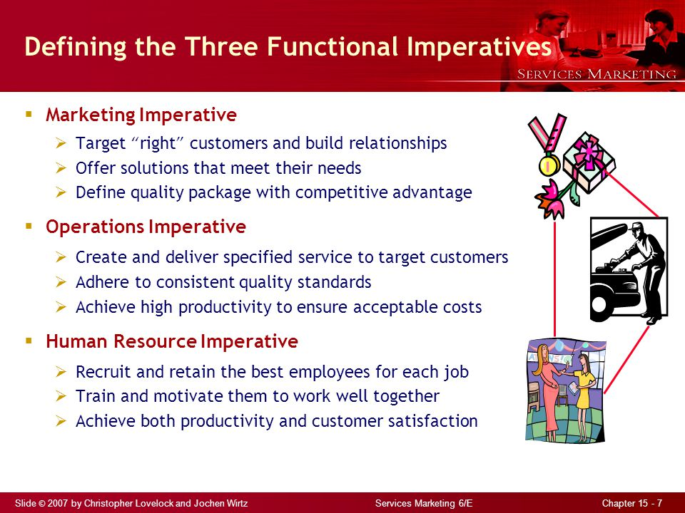 Slide © 2007 by Christopher Lovelock and Jochen Wirtz Services Marketing 6/E Chapter 15 - 7 Defining the Three Functional Imperatives  Marketing Imperative  Target right customers and build relationships  Offer solutions that meet their needs  Define quality package with competitive advantage  Operations Imperative  Create and deliver specified service to target customers  Adhere to consistent quality standards  Achieve high productivity to ensure acceptable costs  Human Resource Imperative  Recruit and retain the best employees for each job  Train and motivate them to work well together  Achieve both productivity and customer satisfaction