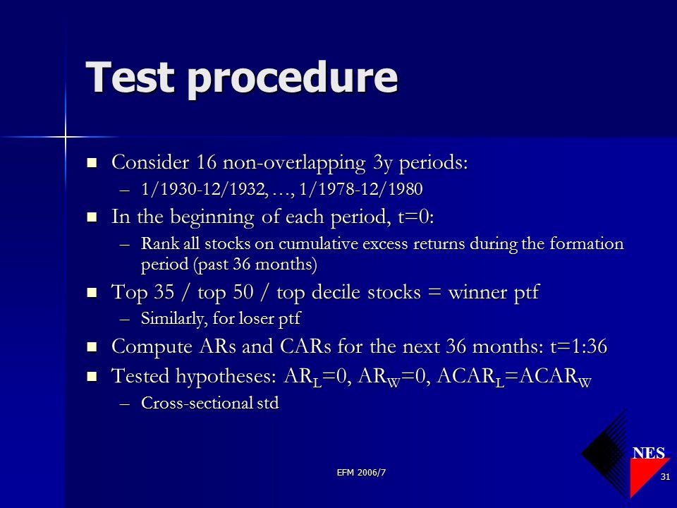 NES EFM 2006/7 31 Test procedure Consider 16 non-overlapping 3y periods: Consider 16 non-overlapping 3y periods: –1/1930-12/1932, …, 1/1978-12/1980 In