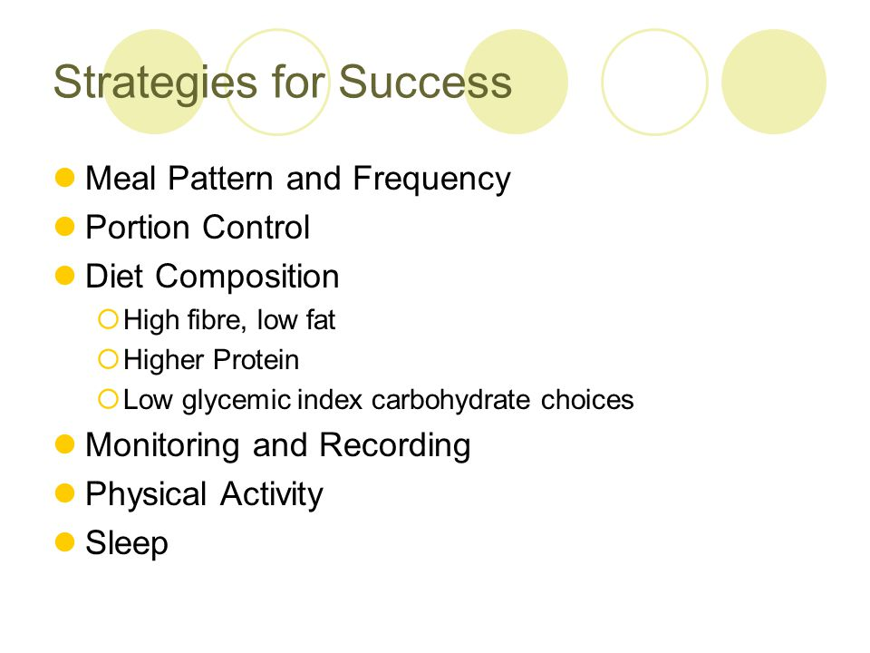 Strategies for Success Meal Pattern and Frequency Portion Control Diet Composition  High fibre, low fat  Higher Protein  Low glycemic index carbohy