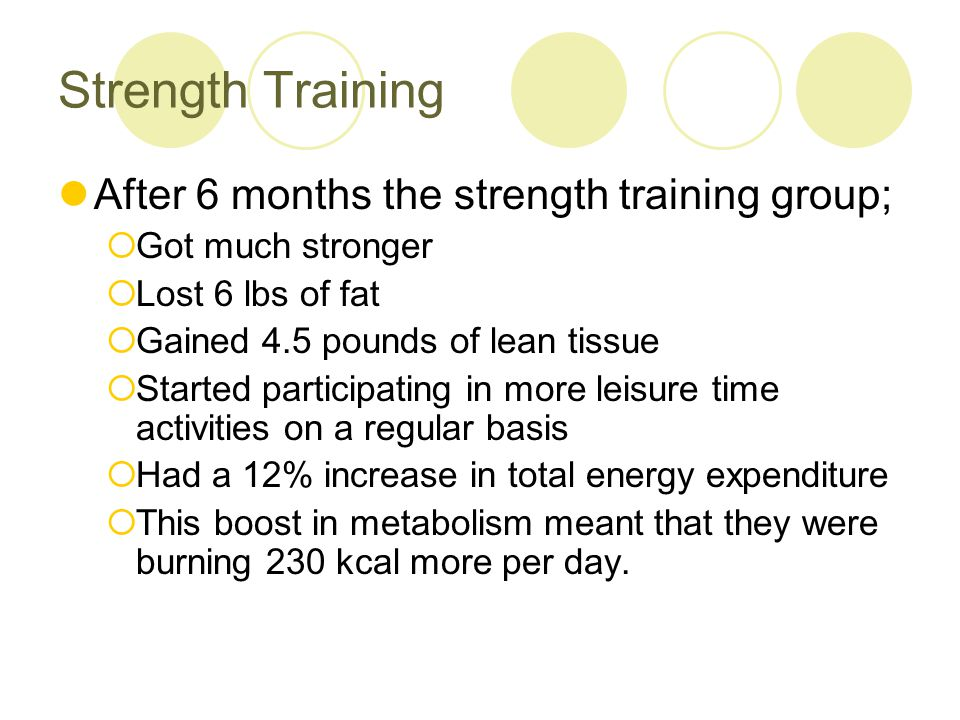 Strength Training After 6 months the strength training group;  Got much stronger  Lost 6 lbs of fat  Gained 4.5 pounds of lean tissue  Started par