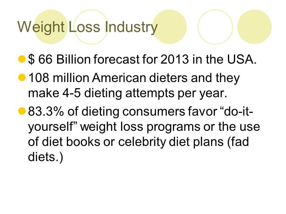 Weight Loss Industry $ 66 Billion forecast for 2013 in the USA. 108 million American dieters and they make 4-5 dieting attempts per year. 83.3% of die