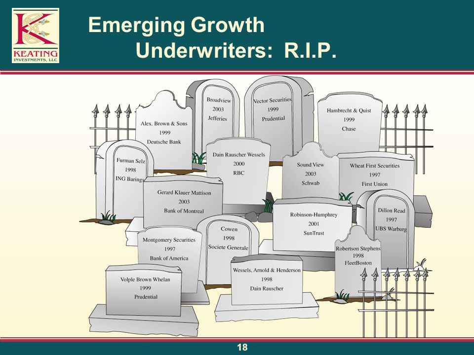 Emerging Growth Underwriters: R.I.P. 18