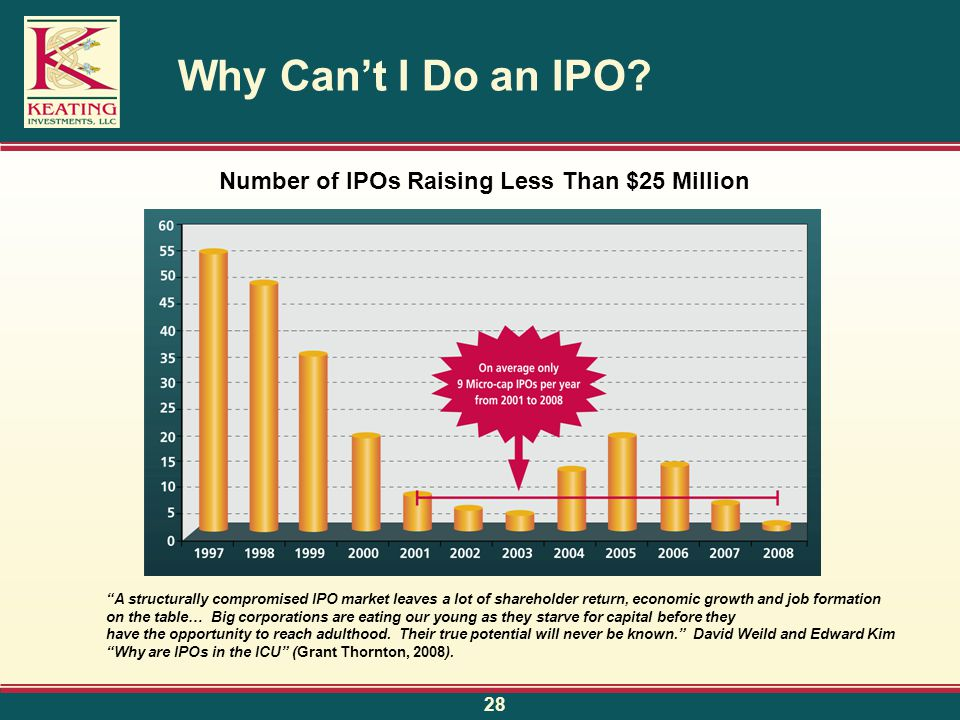 Why Can't I Do an IPO.