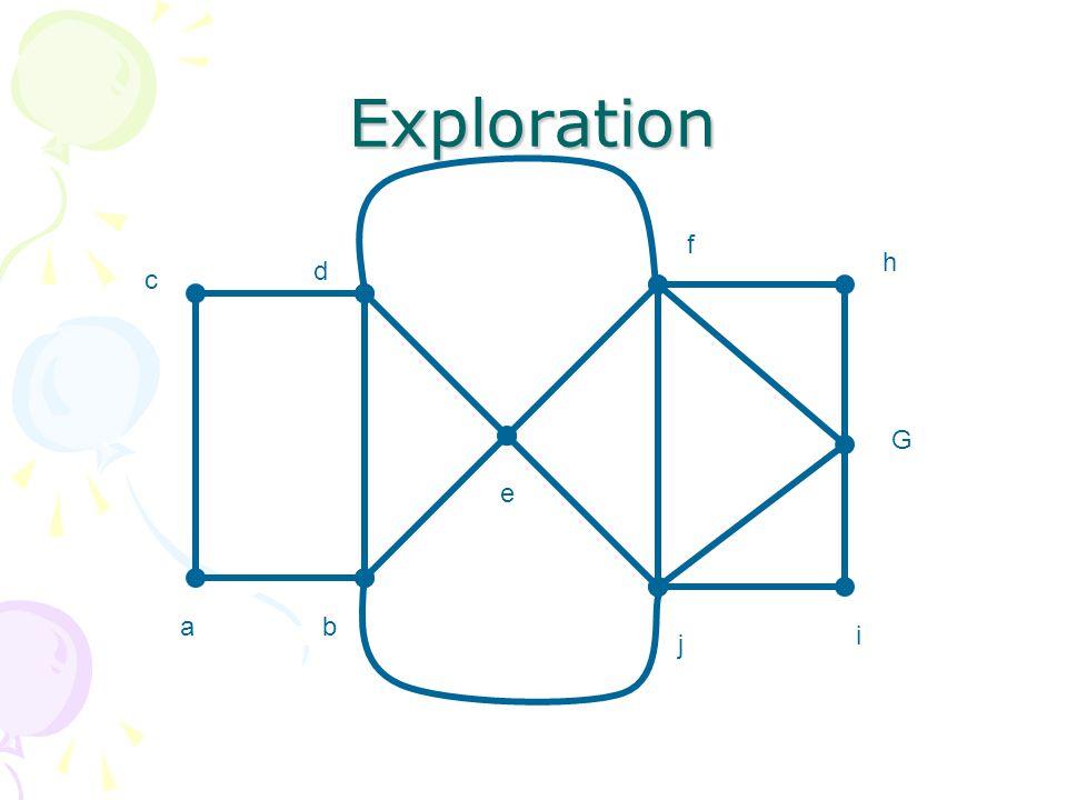 Exploration ab c d e f G h i j