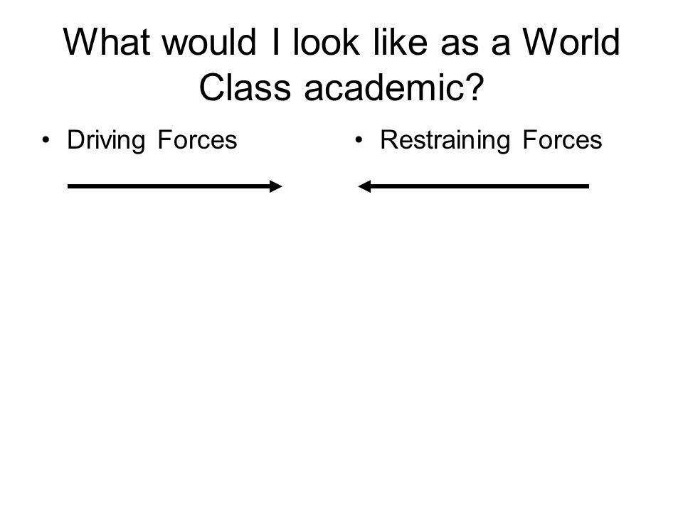 What would I look like as a World Class academic? Driving ForcesRestraining Forces