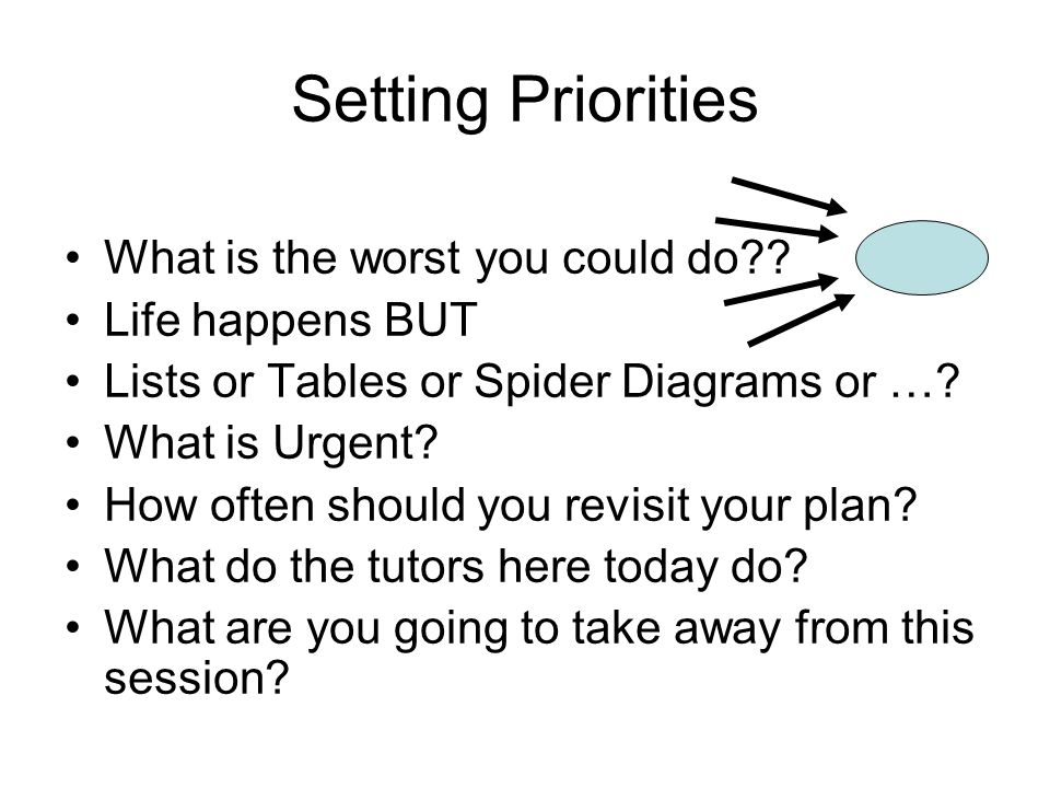 Setting Priorities What is the worst you could do?.