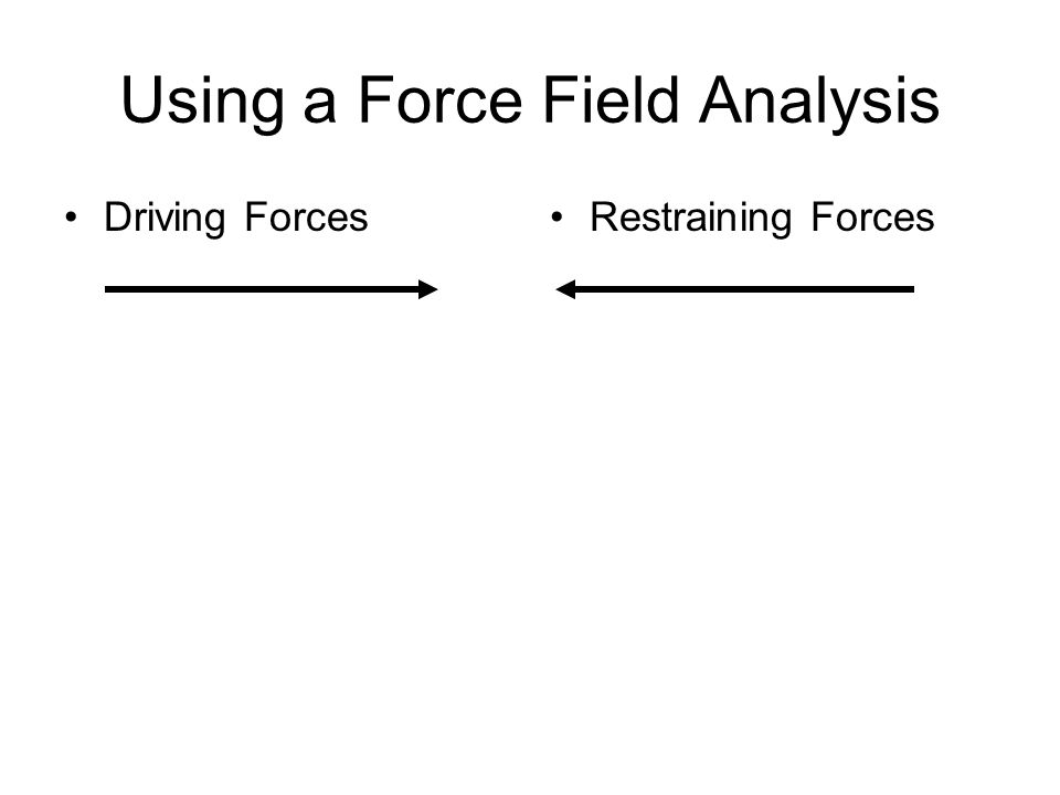 Using a Force Field Analysis Driving ForcesRestraining Forces