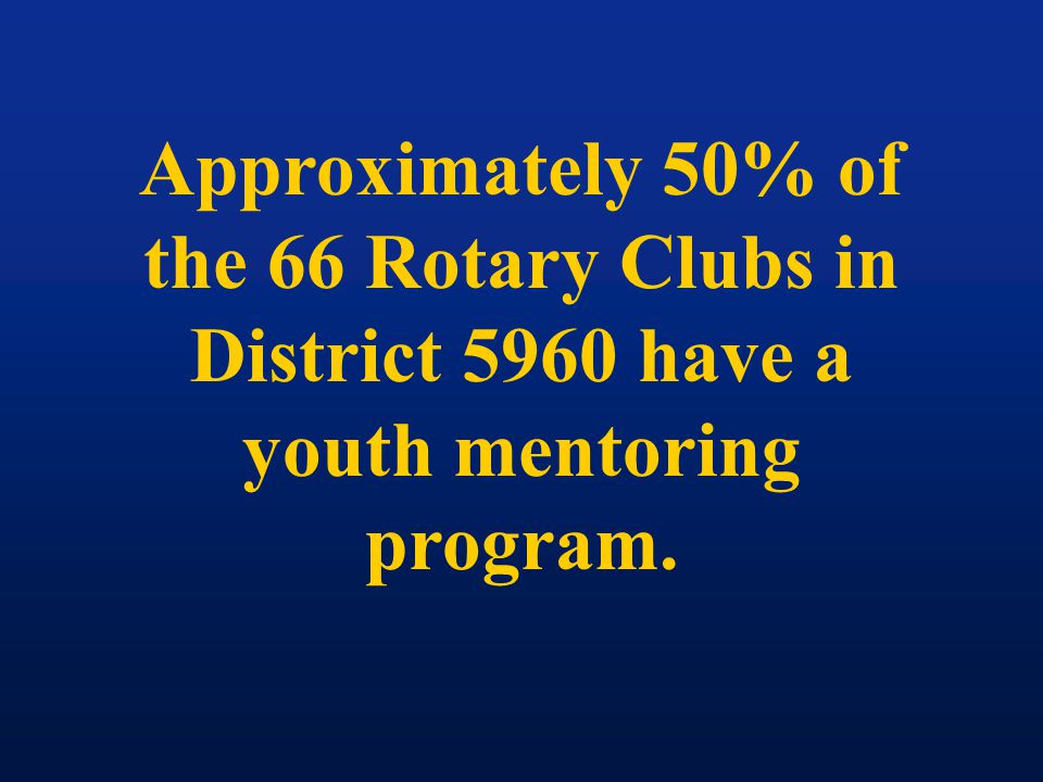 Approximately 50% of the 66 Rotary Clubs in District 5960 have a youth mentoring program.