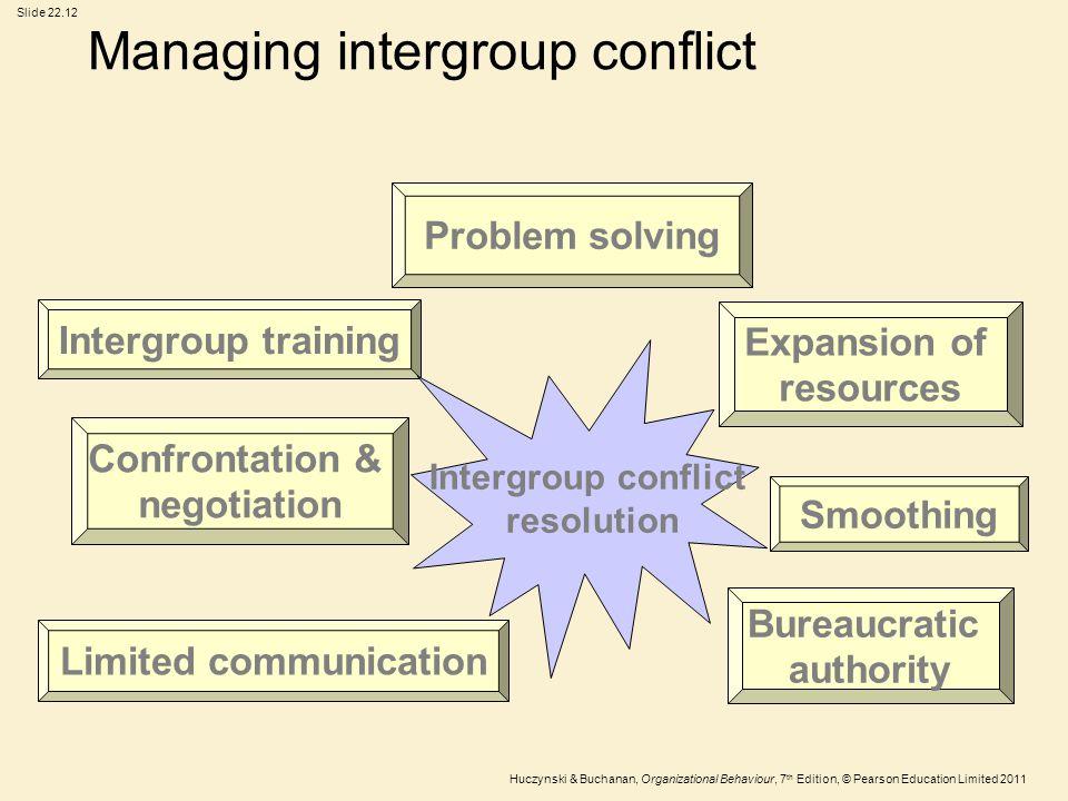 Slide 22.12 Huczynski & Buchanan, Organizational Behaviour, 7 th Edition, © Pearson Education Limited 2011 Managing intergroup conflict Intergroup tra