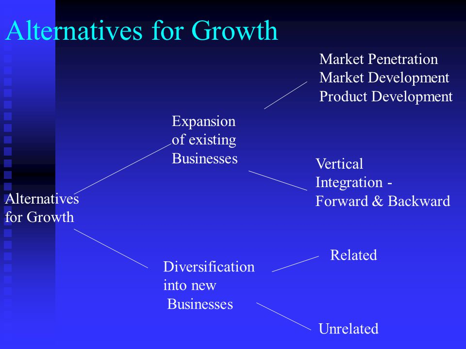 Alternatives for Growth Alternatives for Growth Expansion of existing Businesses Diversification into new Businesses Market Penetration Market Development Product Development Vertical Integration - Forward & Backward Related Unrelated