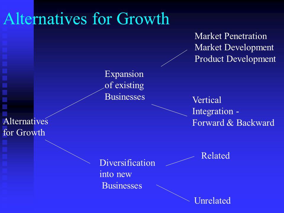 Alternatives for Growth Alternatives for Growth Expansion of existing Businesses Diversification into new Businesses Market Penetration Market Develop