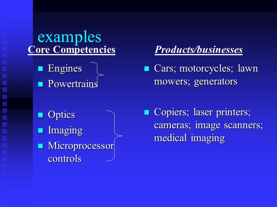 examples n Engines n Powertrains n Optics n Imaging n Microprocessor controls n Cars; motorcycles; lawn mowers; generators n Copiers; laser printers;