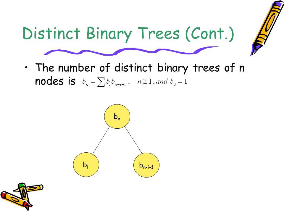 Distinct Binary Trees (Cont.) The number of distinct binary trees of n nodes is bnbn bibi b n-i-1