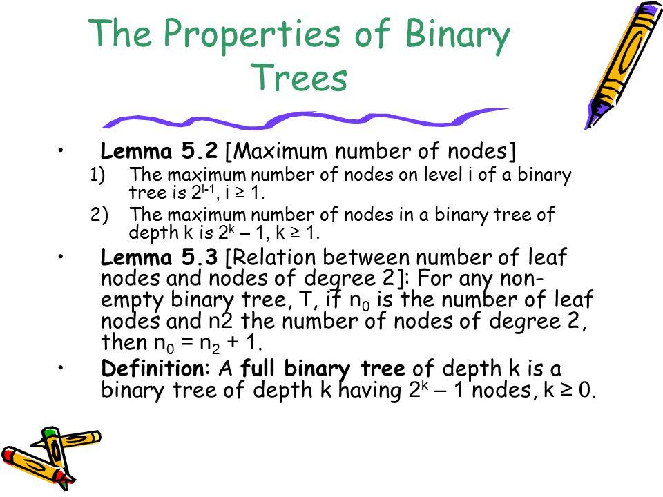 The Properties of Binary Trees Lemma 5.2 [Maximum number of nodes] 1)The maximum number of nodes on level i of a binary tree is 2 i-1, i ≥ 1. 2)The ma
