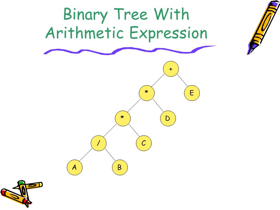 Binary Tree With Arithmetic Expression + *E *D /C AB