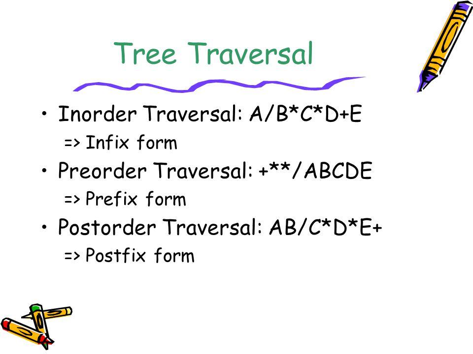 Tree Traversal Inorder Traversal: A/B*C*D+E => Infix form Preorder Traversal: +**/ABCDE => Prefix form Postorder Traversal: AB/C*D*E+ => Postfix form