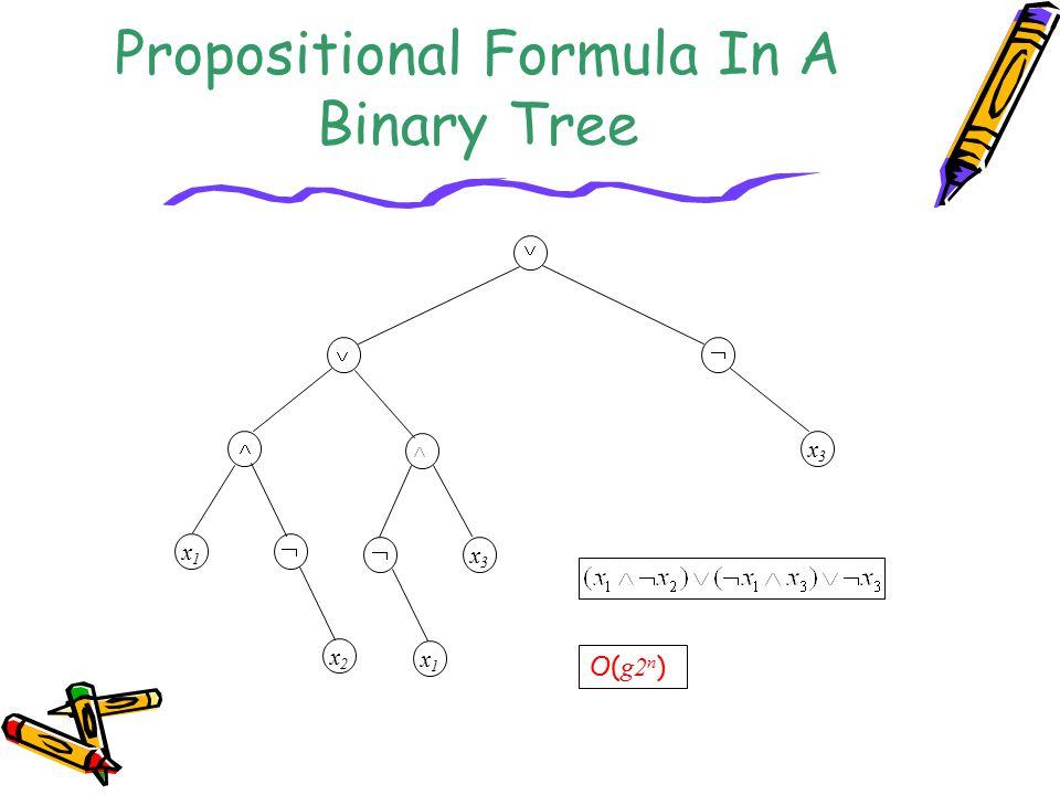 Propositional Formula In A Binary Tree x1x1 x3x3 x2x2 x1x1 x3x3 O( g2 n )