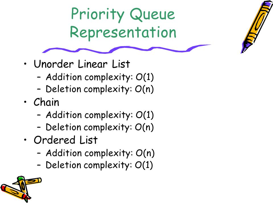 Priority Queue Representation Unorder Linear List –Addition complexity: O(1) –Deletion complexity: O(n) Chain –Addition complexity: O(1) –Deletion com