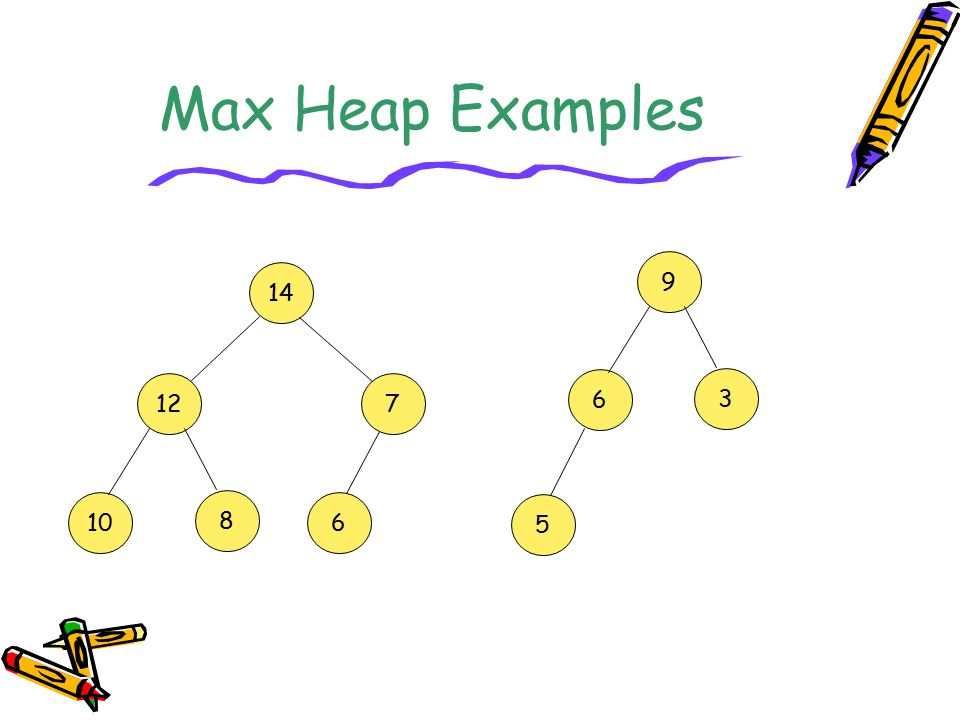 Max Heap Examples 14 127 10 8 6 9 6 3 5