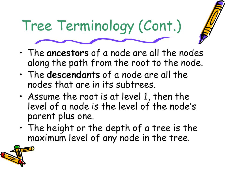 Constructing A Binary Tree From Its Inorder Sequence A B, C D, E, F, G, H, I A B C
