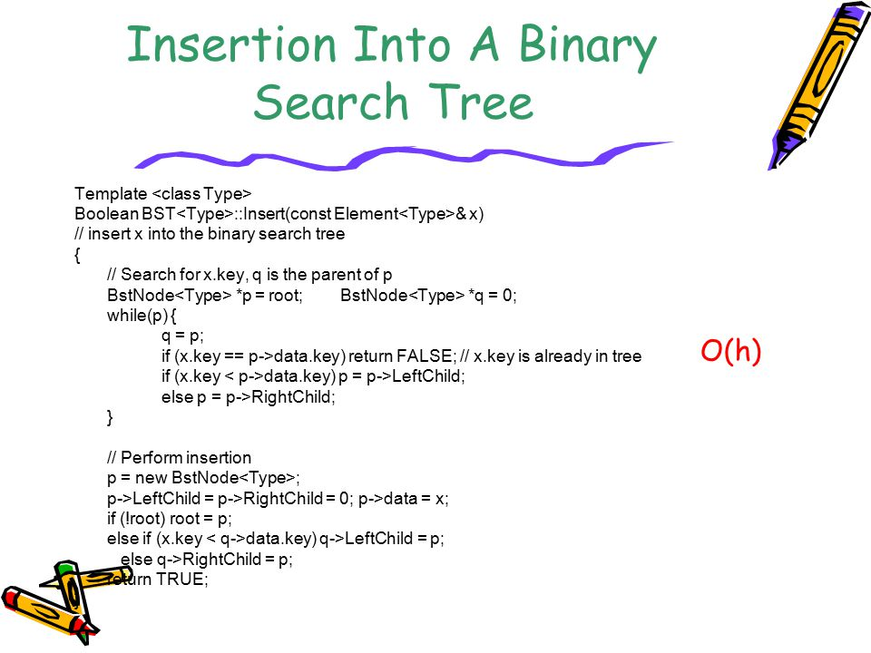 Insertion Into A Binary Search Tree Template Boolean BST ::Insert(const Element & x) // insert x into the binary search tree { // Search for x.key, q