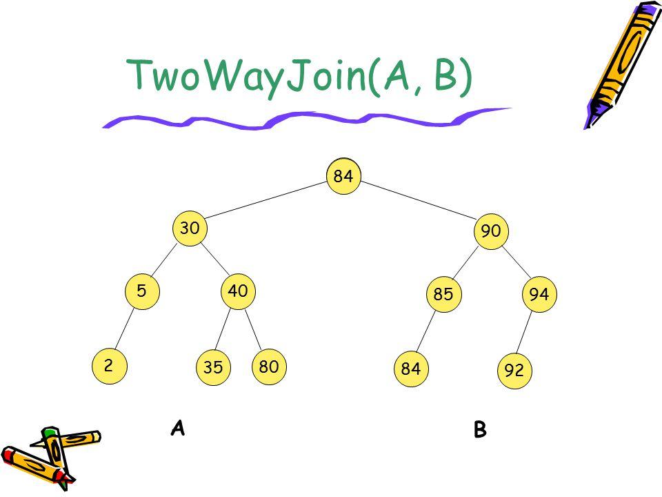 TwoWayJoin(A, B) 30 5 40 2 80 35 A 90 85 94 84 92 B 80 84