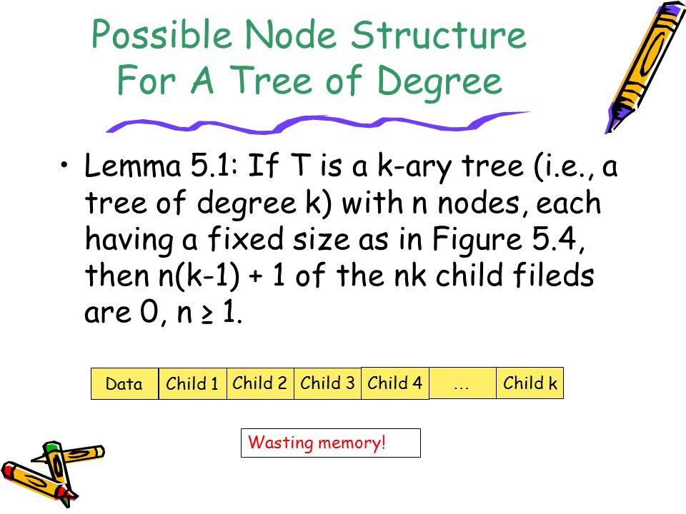 Linked Representation class Tree; class TreeNode { friend class Tree; private: TreeNode *LeftChild; char data; TreeNode *RightChild; }; class Tree { public: // Tree operations.