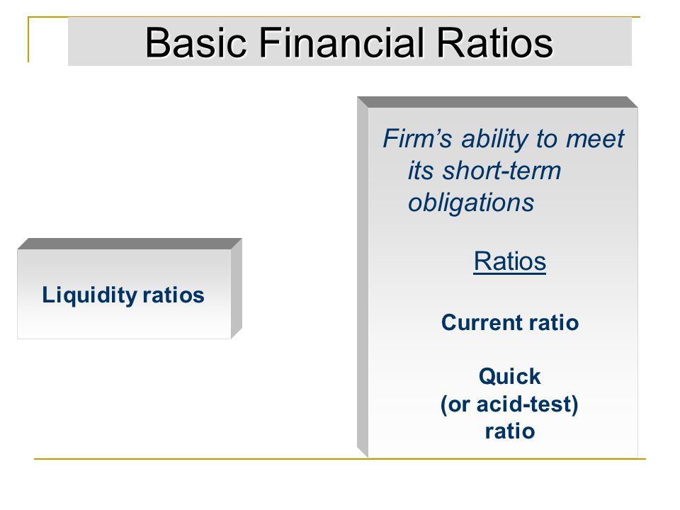 Basic Financial Ratios Liquidity ratios Firm's ability to meet its short-term obligations Ratios Current ratio Quick (or acid-test) ratio