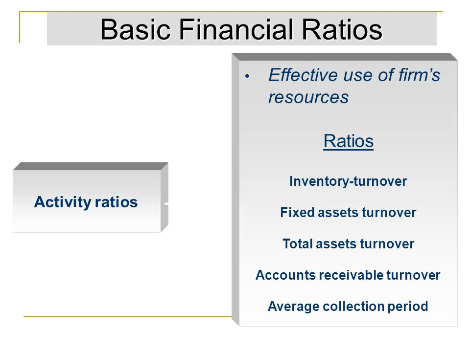 Activity ratios Effective use of firm's resources Ratios Inventory-turnover Fixed assets turnover Total assets turnover Accounts receivable turnover Average collection period Basic Financial Ratios