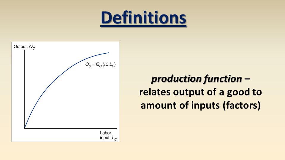 Definitions production function production function – relates output of a good to amount of inputs (factors)