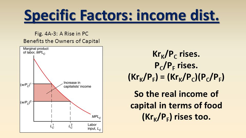 Specific Factors: income dist.Kr K /P C rises. P C /P F rises.