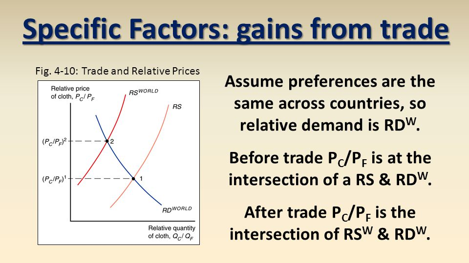 Fig. 4-10: Trade and Relative Prices Specific Factors: gains from trade Assume preferences are the same across countries, so relative demand is RD W.