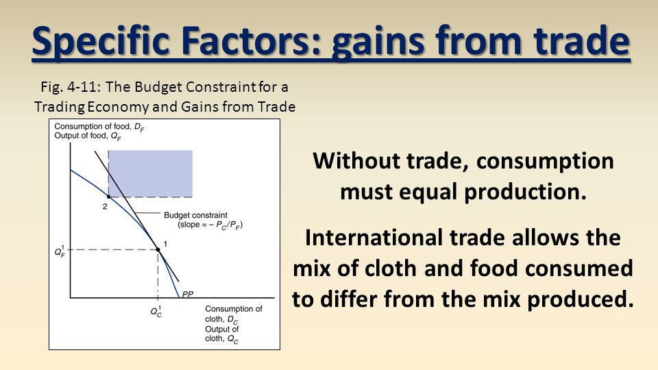 Fig. 4-11: The Budget Constraint for a Trading Economy and Gains from Trade Specific Factors: gains from trade Without trade, consumption must equal p