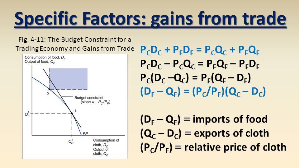 Fig. 4-11: The Budget Constraint for a Trading Economy and Gains from Trade Specific Factors: gains from trade P C D C + P F D F = P C Q C + P F Q F P