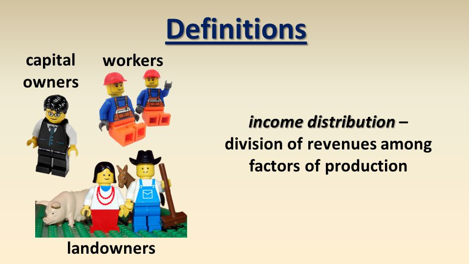 income distribution income distribution – division of revenues among factors of production Definitions workers capital owners landowners