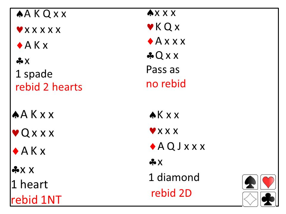  A K Q x x x x x x x  A K x xx 1 spade rebid 2 hearts  x x x K Q x  A x x x  Q x x Pass as no rebid  K x x x x x  A Q J x x x xx 1 diamond rebid 2D  A K x x Q x x x  A K x  x x 1 heart rebid 1NT