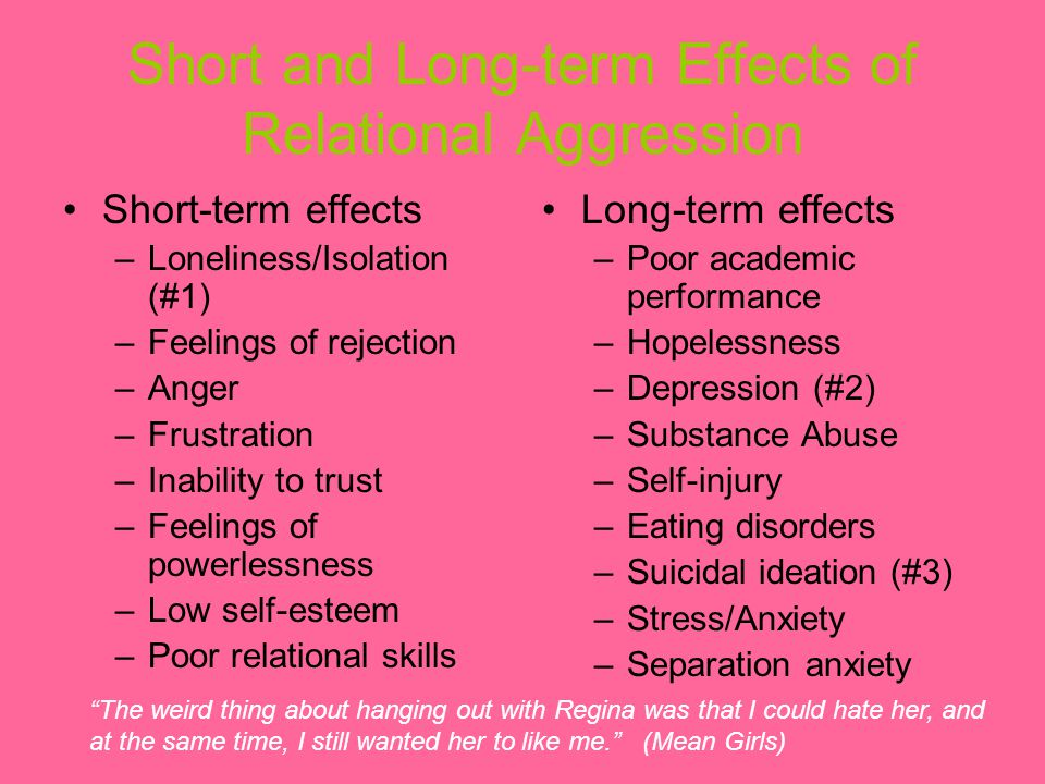 Short and Long-term Effects of Relational Aggression Short-term effects –Loneliness/Isolation (#1) –Feelings of rejection –Anger –Frustration –Inability to trust –Feelings of powerlessness –Low self-esteem –Poor relational skills Long-term effects –Poor academic performance –Hopelessness –Depression (#2) –Substance Abuse –Self-injury –Eating disorders –Suicidal ideation (#3) –Stress/Anxiety –Separation anxiety The weird thing about hanging out with Regina was that I could hate her, and at the same time, I still wanted her to like me. (Mean Girls)