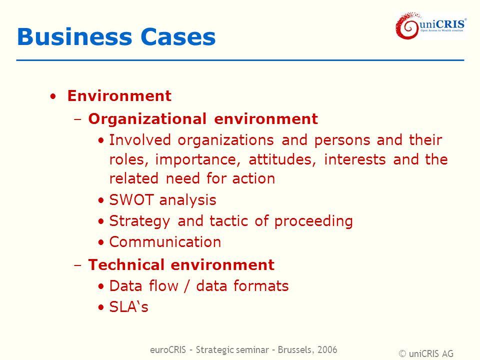 © uniCRIS AG euroCRIS – Strategic seminar – Brussels, 2006 Business Cases Environment –Organizational environment Involved organizations and persons a