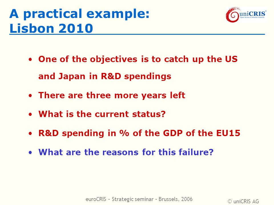 © uniCRIS AG euroCRIS – Strategic seminar – Brussels, 2006 A practical example: Lisbon 2010 One of the objectives is to catch up the US and Japan in R